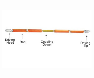 Solid Copper Grounding Rod